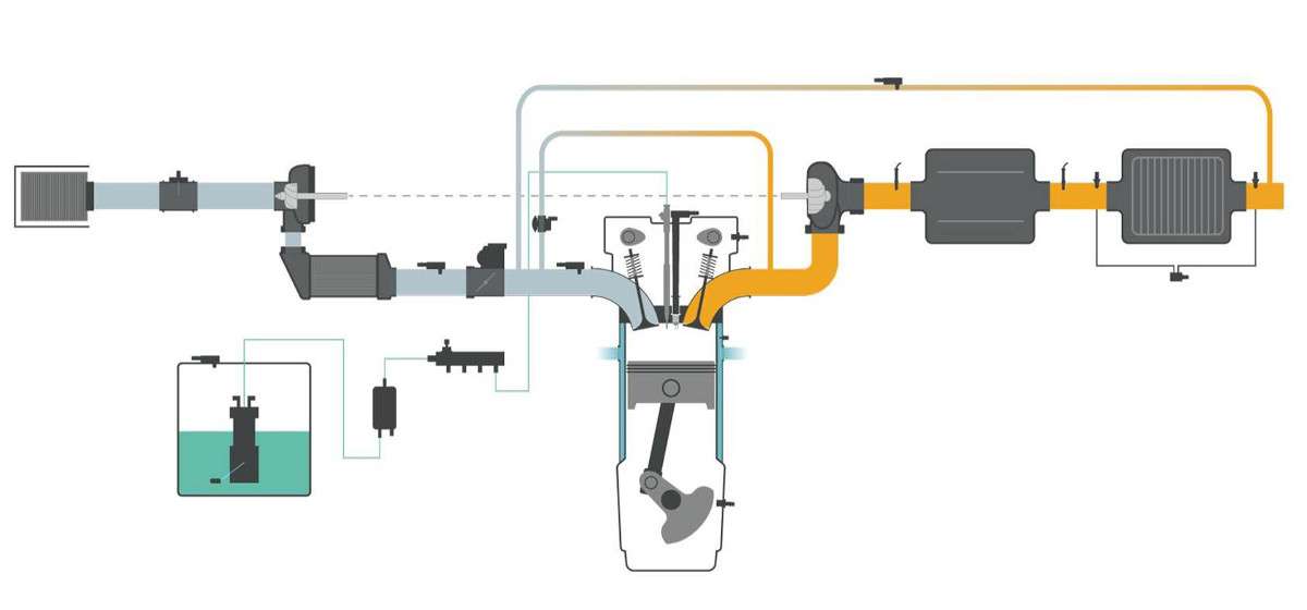 Air intake and exhaust plus fuel delivery management