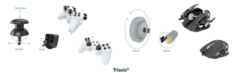 Triaxis®: Unique sensing solution