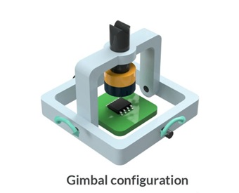 MLX90378 - Gimbal Configuration - Melexis