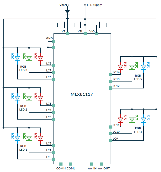 MLX81117 block diagram