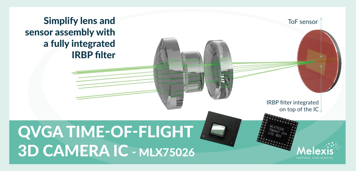 Melexis unveils unique QVGA resolution time-of-flight sensor with integrated IR bandpass filter