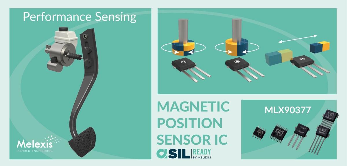 Triaxis® performance position sensor IC (Analog/PWM/SENT/SPC)
